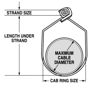 Cable Ring Size Guide